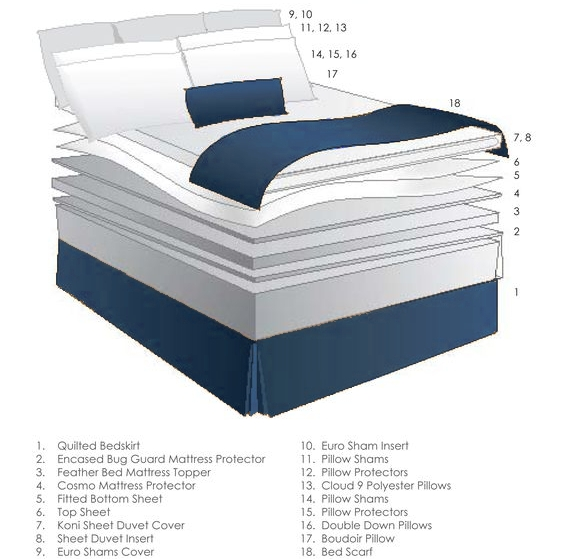 hotel bed layers